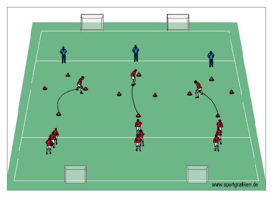 Teaching 1 vs  1 Defending