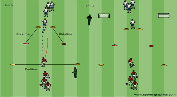 Celtic 1v1